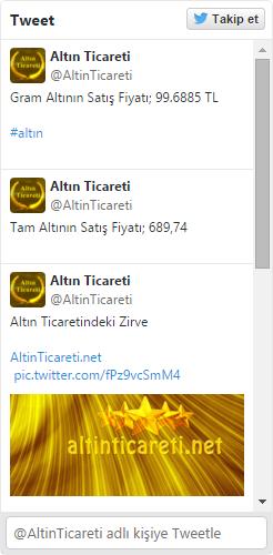 Altın Ticareti Twitter